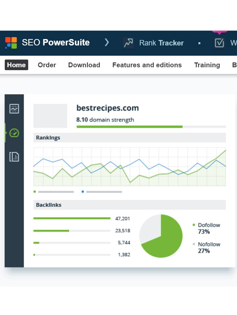 - PowerSuite'in Google Analytics ve Google Console Entegrasyonu